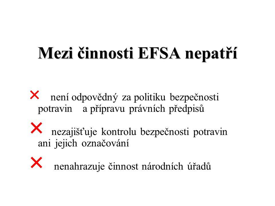 Mezi činnosti EFSA nepatří