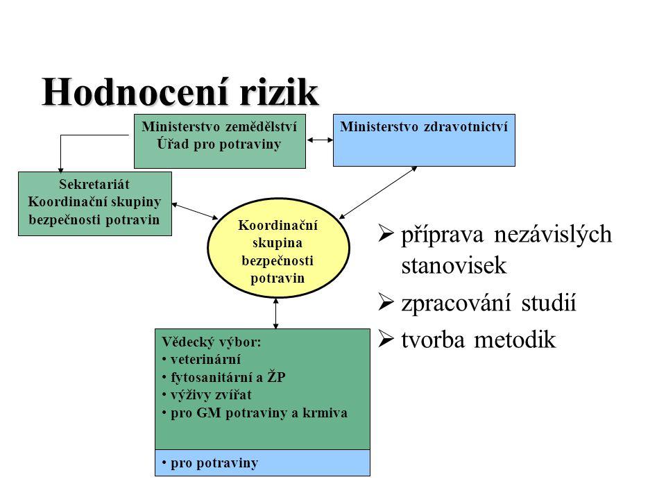 Hodnocení rizik příprava nezávislých stanovisek zpracování studií