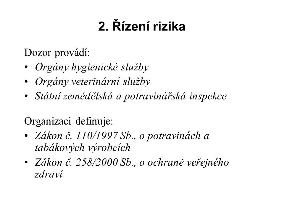 2. Řízení rizika Dozor provádí: Orgány hygienické služby