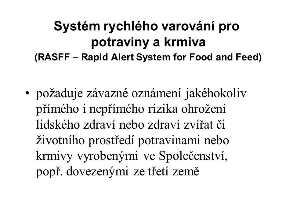 Systém rychlého varování pro potraviny a krmiva (RASFF – Rapid Alert System for Food and Feed)