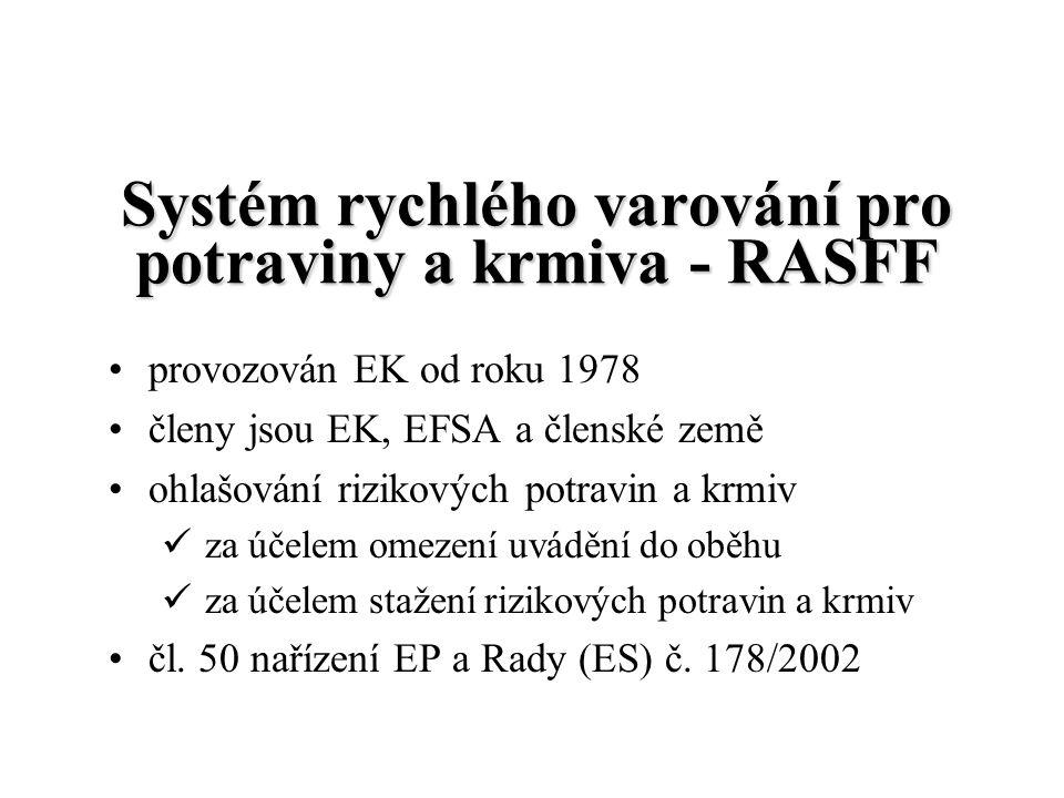 Systém rychlého varování pro potraviny a krmiva - RASFF