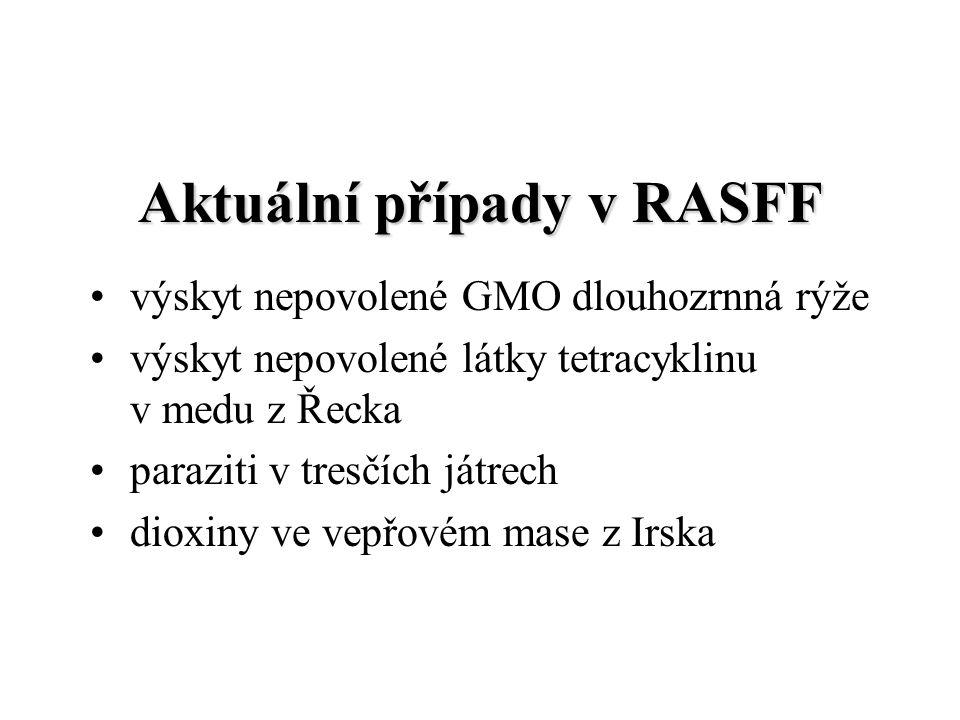 Aktuální případy v RASFF