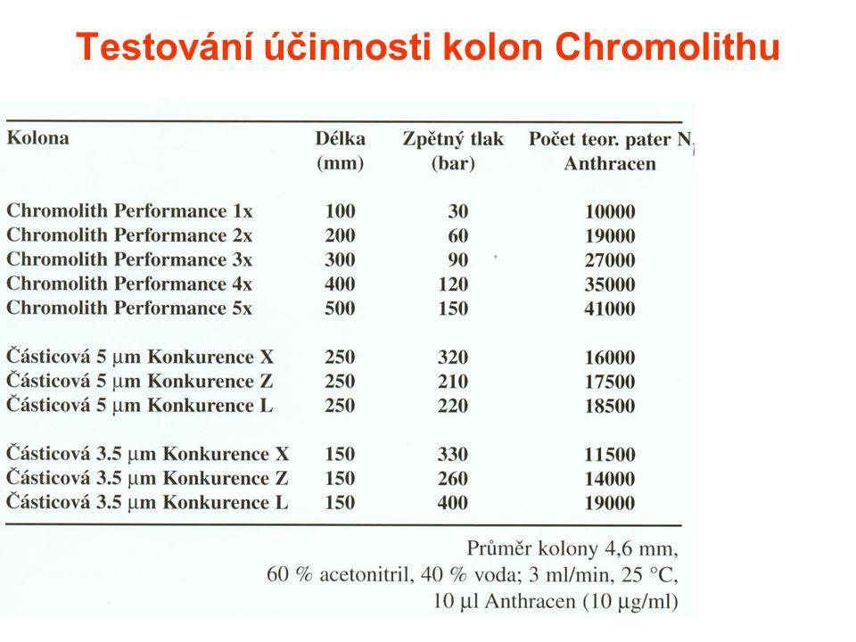 Testování účinnosti kolon Chromolithu