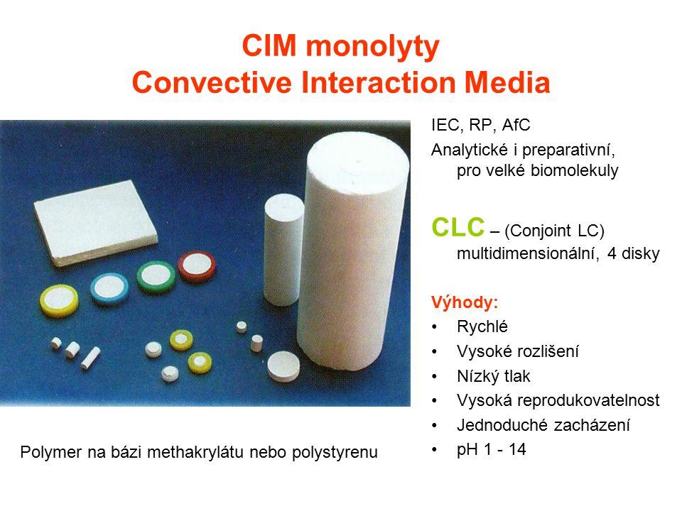 CIM monolyty Convective Interaction Media