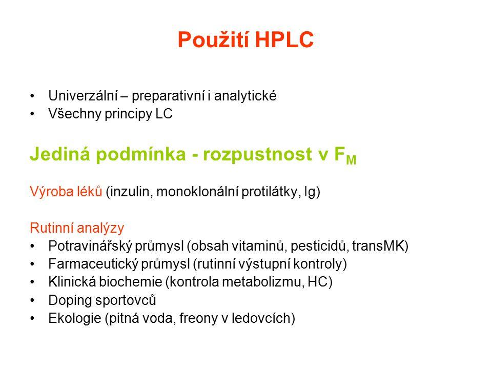 Použití HPLC Jediná podmínka - rozpustnost v FM