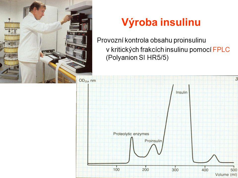 Výroba insulinu Provozní kontrola obsahu proinsulinu