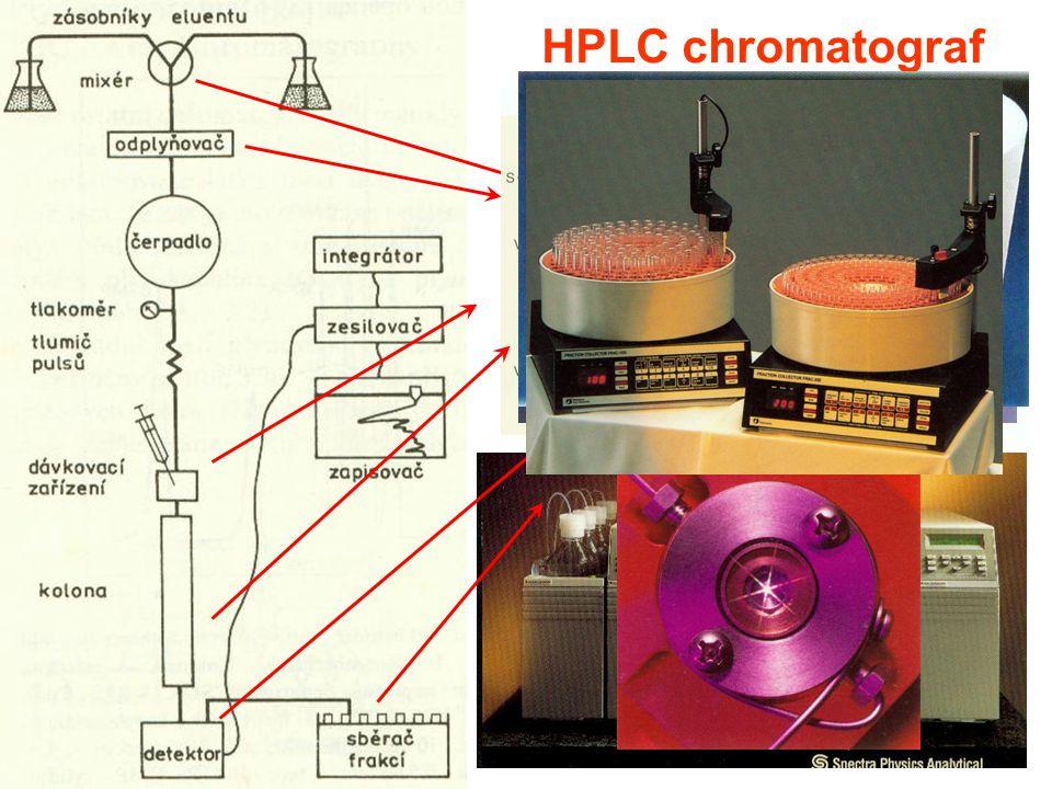 HPLC chromatograf