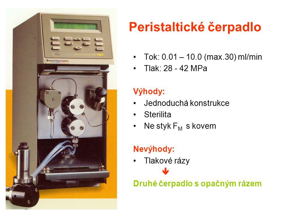 Peristaltické čerpadlo