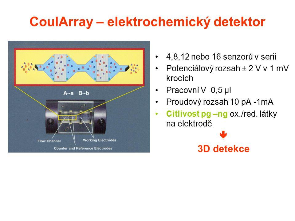 CoulArray – elektrochemický detektor