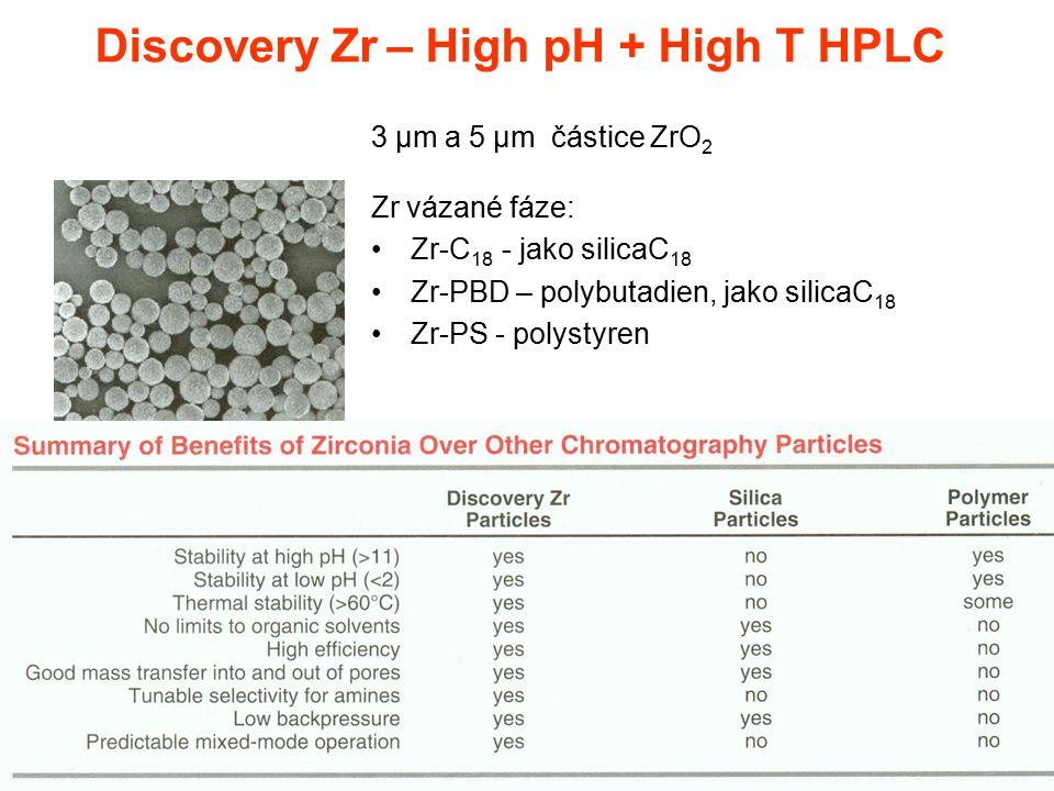 Discovery Zr – High pH + High T HPLC