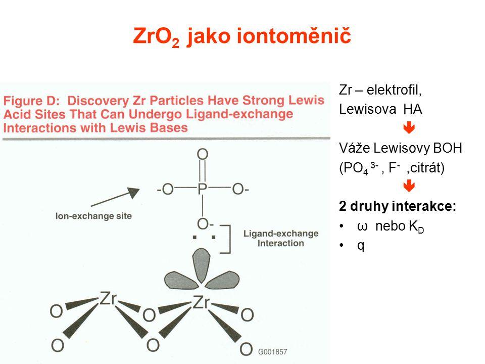 ZrO2 jako iontoměnič Zr – elektrofil, Lewisova HA  Váže Lewisovy BOH