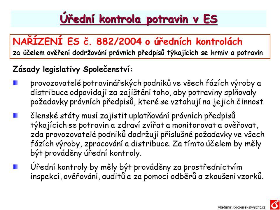 Úřední kontrola potravin v ES