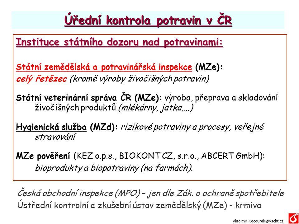 Úřední kontrola potravin v ČR