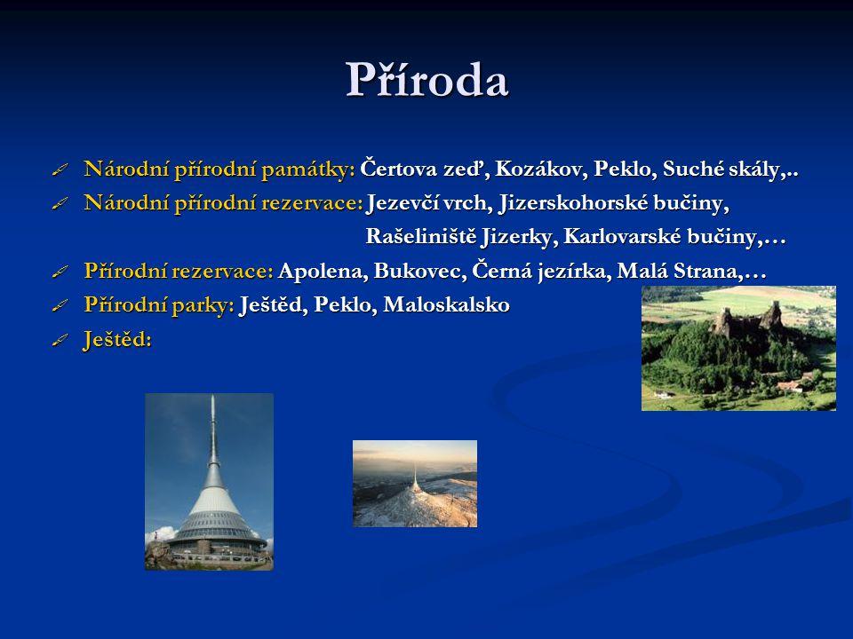 Příroda Národní přírodní památky: Čertova zeď, Kozákov, Peklo, Suché skály,.. Národní přírodní rezervace: Jezevčí vrch, Jizerskohorské bučiny,