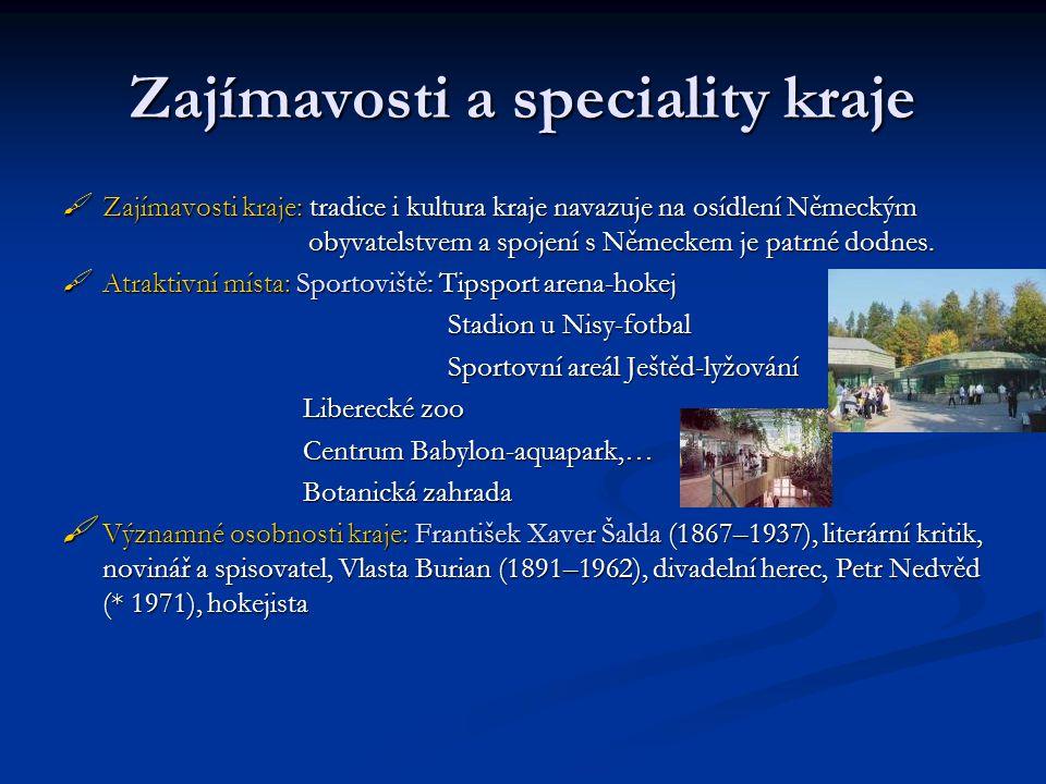 Zajímavosti a speciality kraje