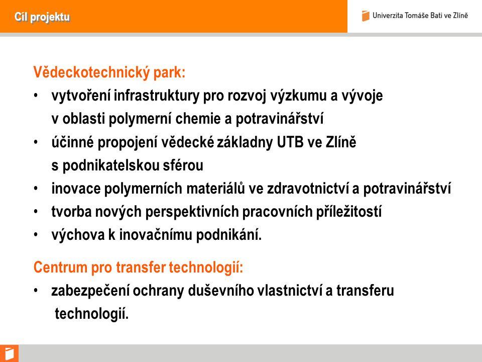 Vědeckotechnický park: