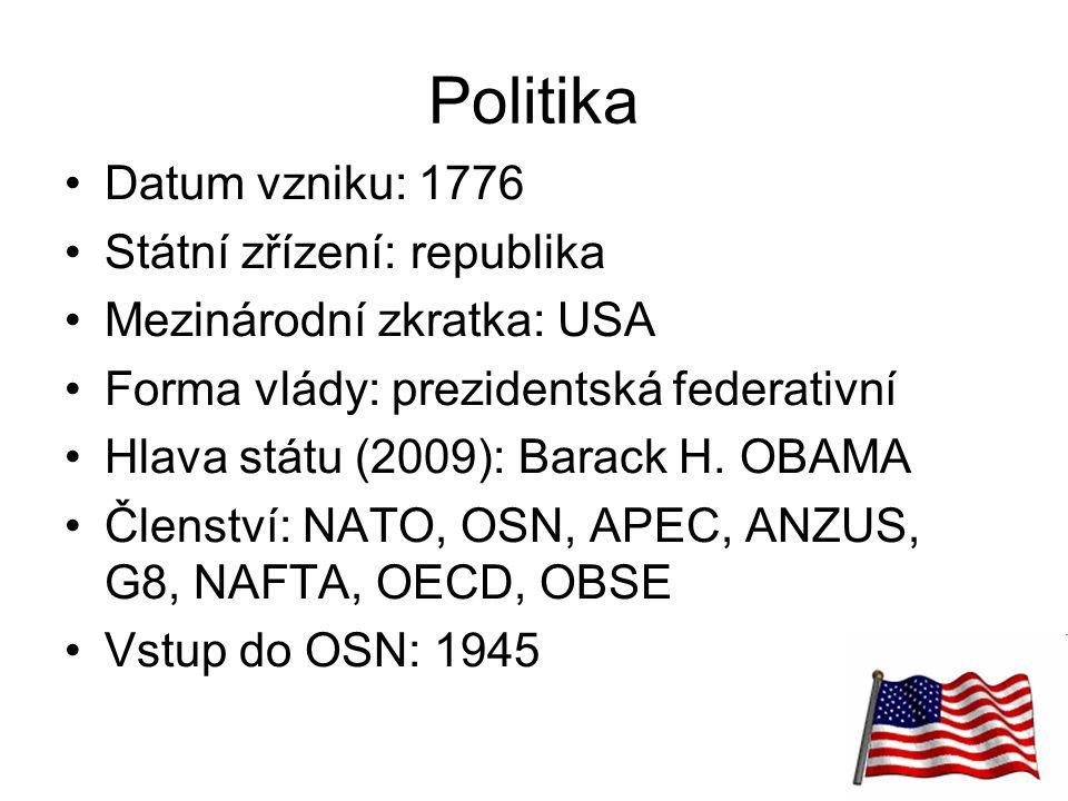 Politika Datum vzniku: 1776 Státní zřízení: republika