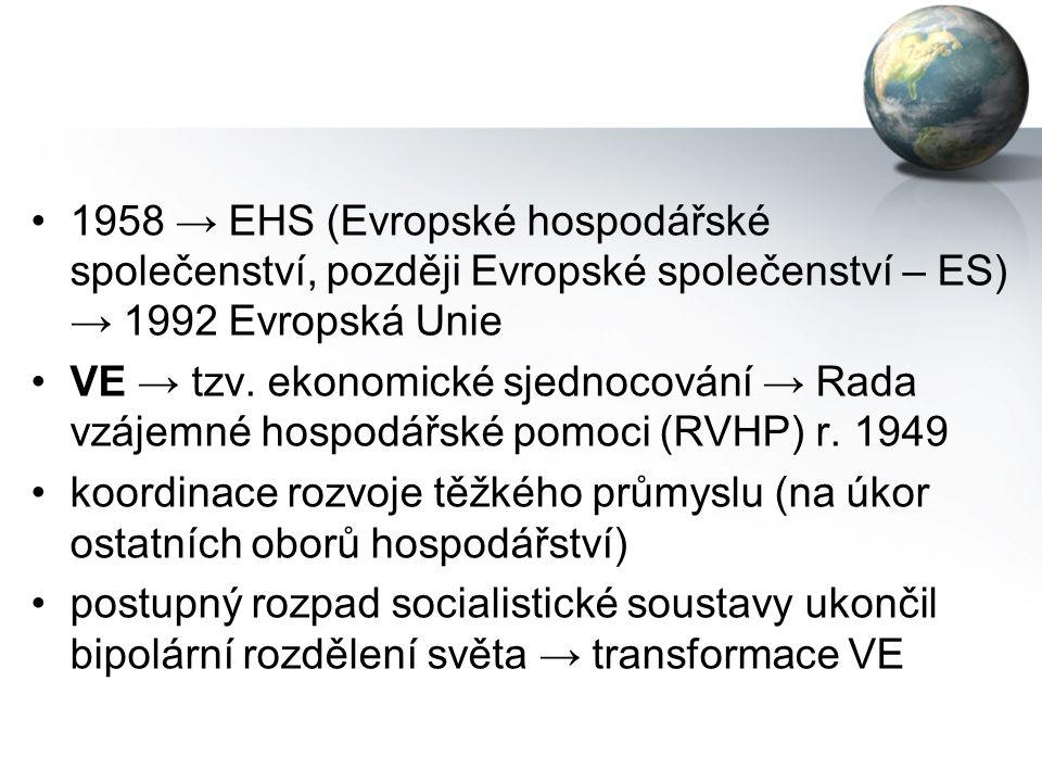 1958 → EHS (Evropské hospodářské společenství, později Evropské společenství – ES) → 1992 Evropská Unie