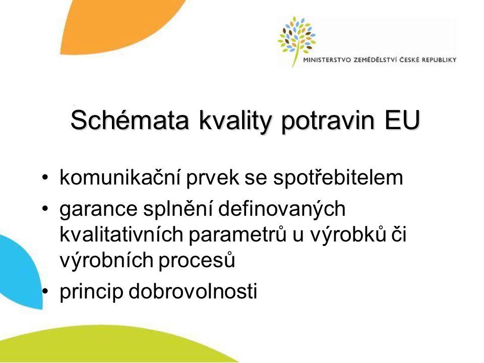 Schémata kvality potravin EU