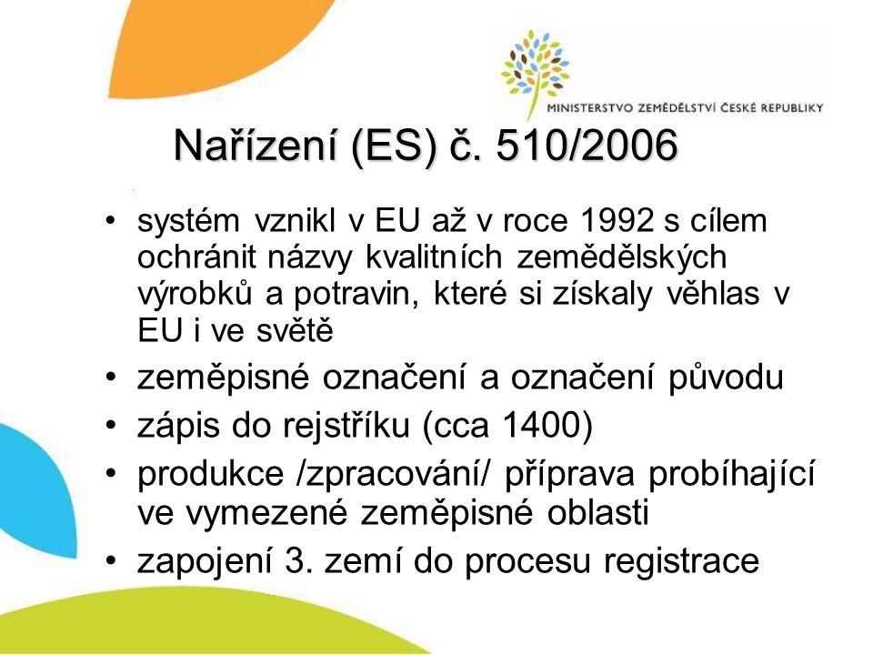 Nařízení (ES) č. 510/2006 zeměpisné označení a označení původu