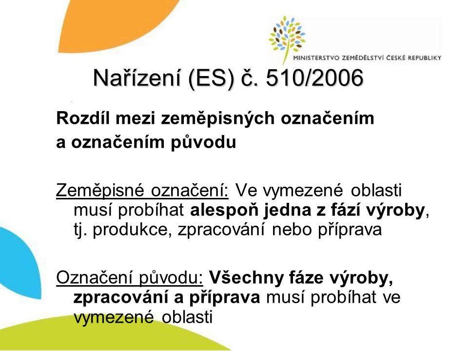 Nařízení (ES) č. 510/2006 Rozdíl mezi zeměpisných označením