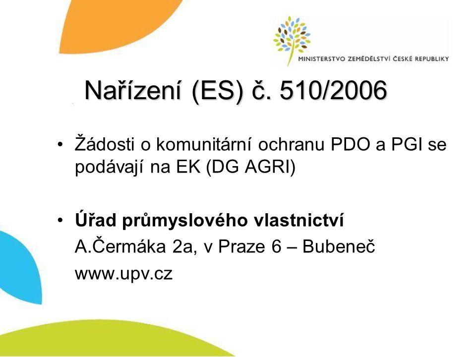 Nařízení (ES) č. 510/2006 Žádosti o komunitární ochranu PDO a PGI se podávají na EK (DG AGRI) Úřad průmyslového vlastnictví.
