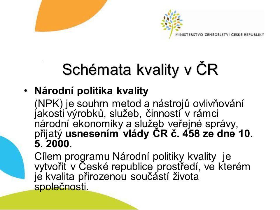Schémata kvality v ČR Národní politika kvality