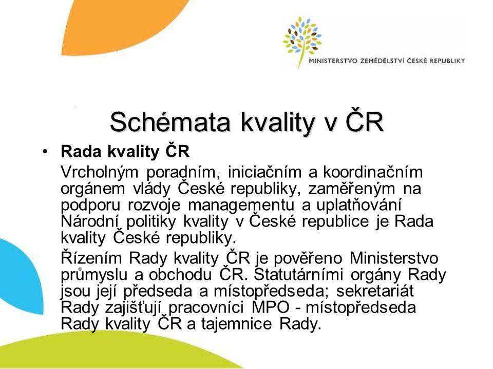 Schémata kvality v ČR Rada kvality ČR