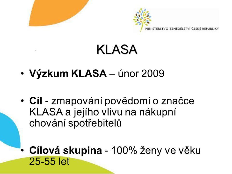 KLASA Výzkum KLASA – únor 2009