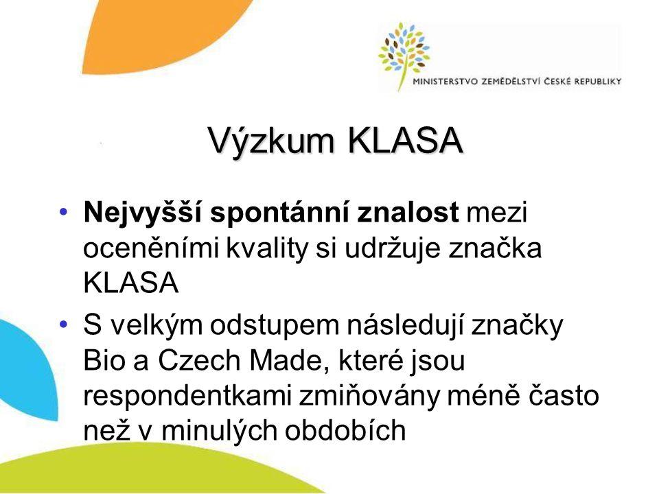 Výzkum KLASA Nejvyšší spontánní znalost mezi oceněními kvality si udržuje značka KLASA.