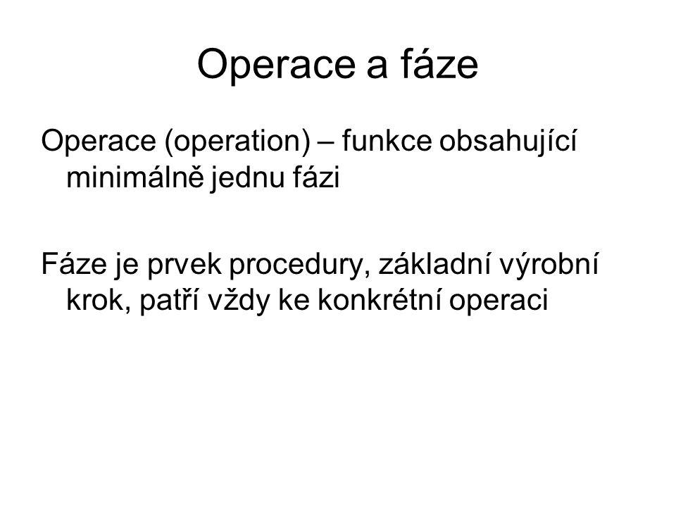Operace a fáze