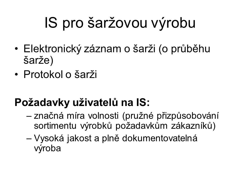 IS pro šaržovou výrobu Elektronický záznam o šarži (o průběhu šarže)