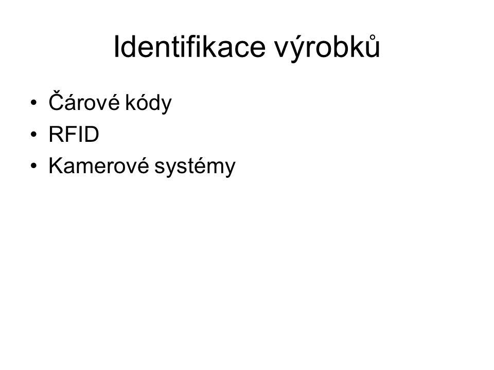 Identifikace výrobků Čárové kódy RFID Kamerové systémy