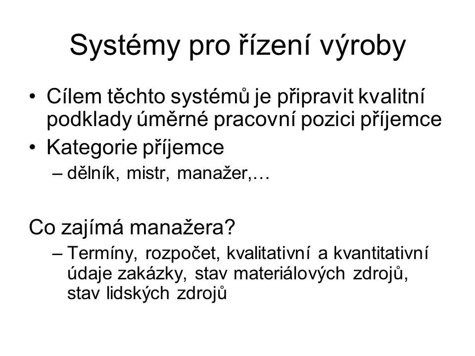 Systémy pro řízení výroby