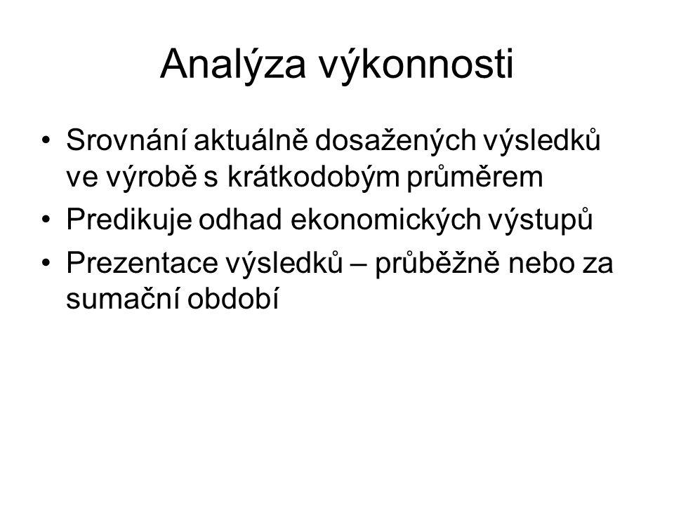Analýza výkonnosti Srovnání aktuálně dosažených výsledků ve výrobě s krátkodobým průměrem. Predikuje odhad ekonomických výstupů.