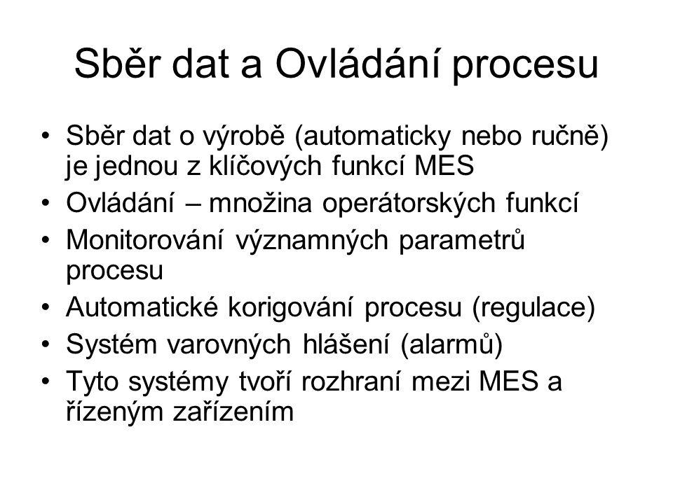 Sběr dat a Ovládání procesu
