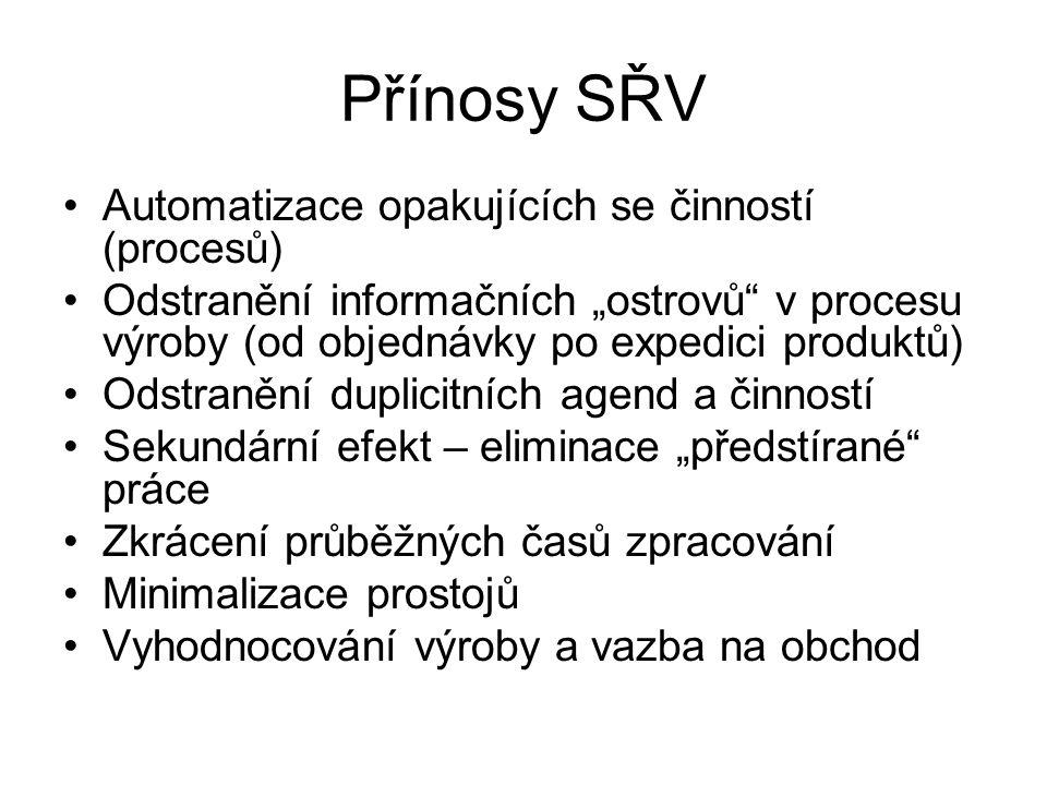 Přínosy SŘV Automatizace opakujících se činností (procesů)