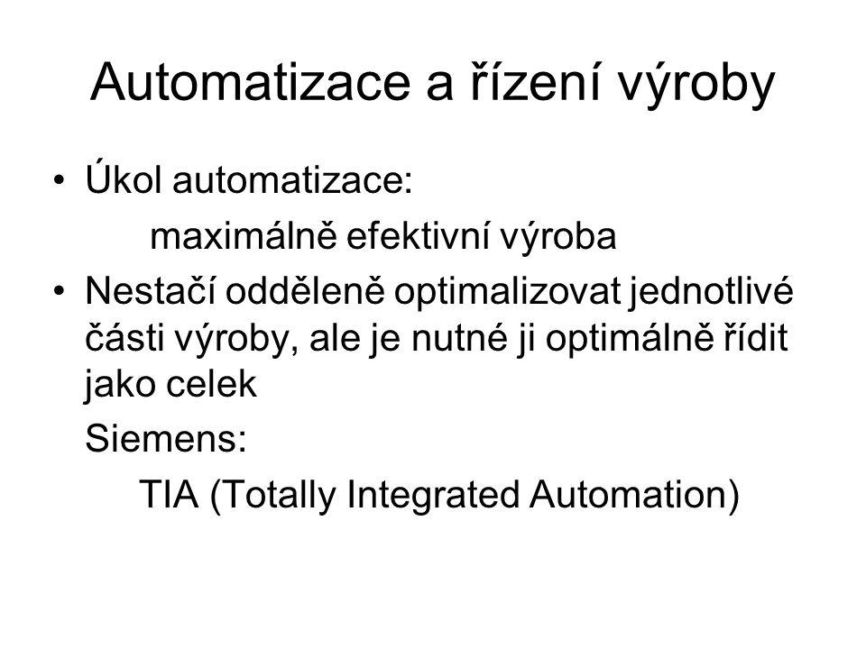 Automatizace a řízení výroby