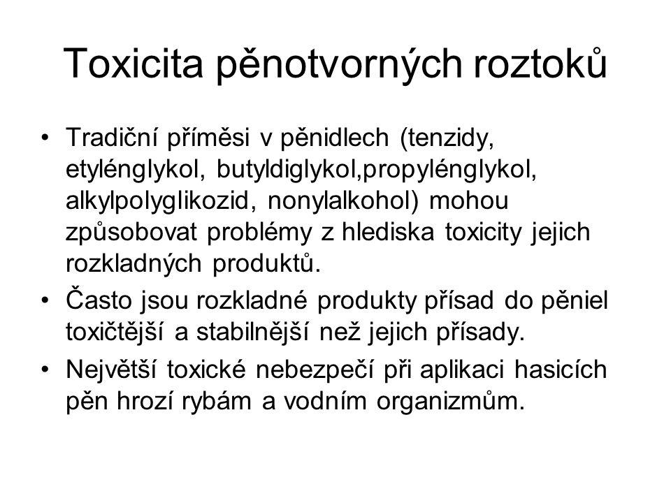 Toxicita pěnotvorných roztoků
