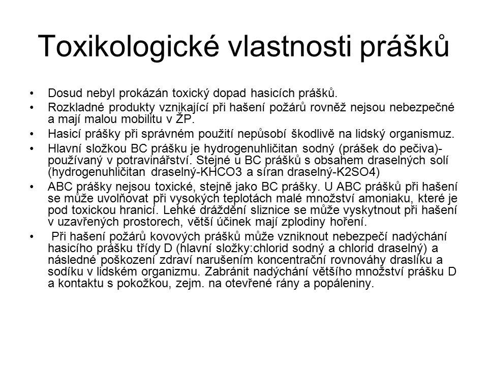 Toxikologické vlastnosti prášků