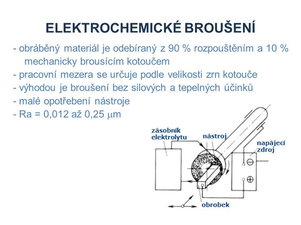ELEKTROCHEMICKÉ BROUŠENÍ