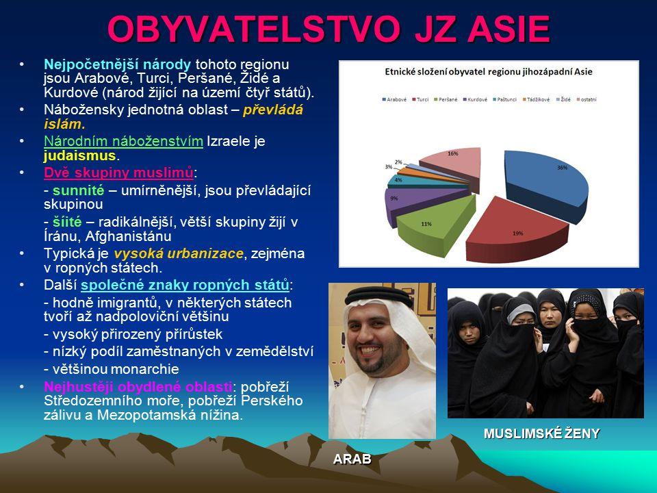 OBYVATELSTVO JZ ASIE Nejpočetnější národy tohoto regionu jsou Arabové, Turci, Peršané, Židé a Kurdové (národ žijící na území čtyř států).