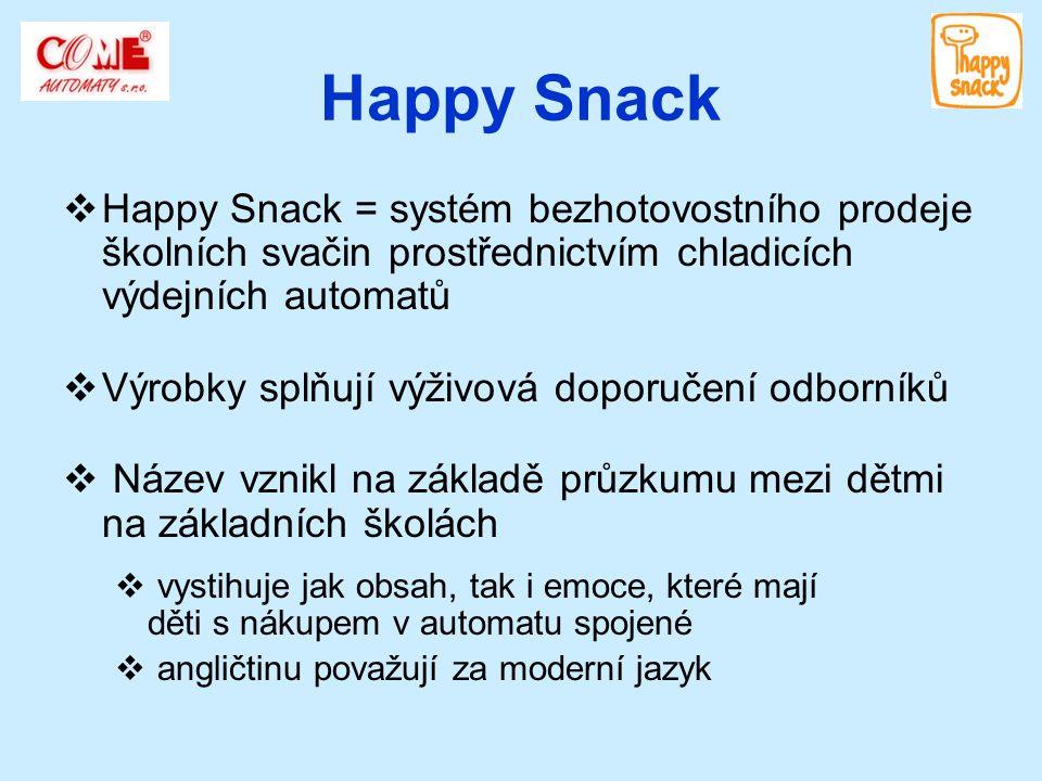 Happy Snack Happy Snack = systém bezhotovostního prodeje školních svačin prostřednictvím chladicích výdejních automatů.