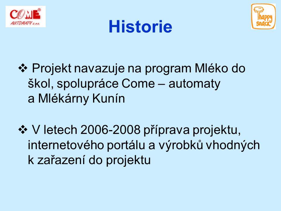 Historie Projekt navazuje na program Mléko do škol, spolupráce Come – automaty a Mlékárny Kunín.