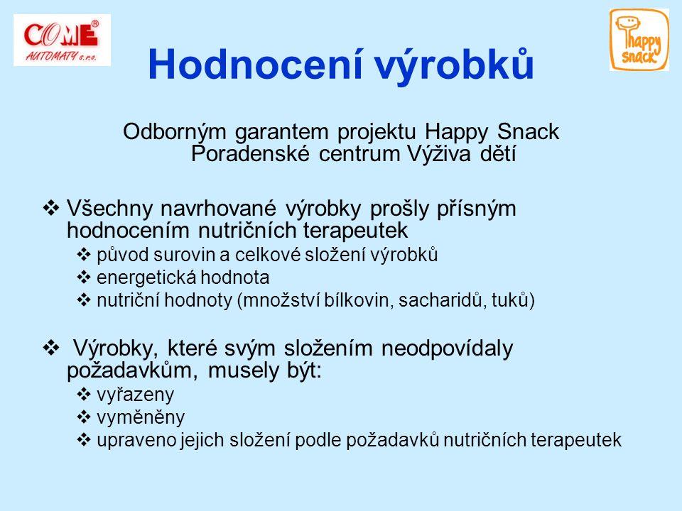 Odborným garantem projektu Happy Snack Poradenské centrum Výživa dětí