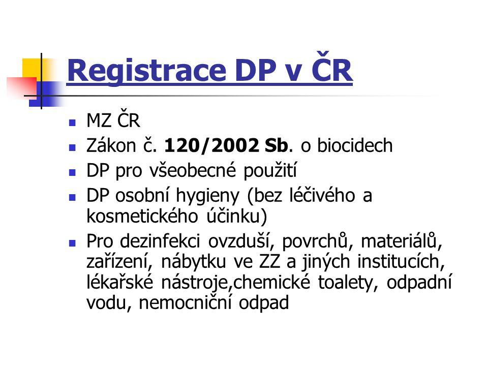Registrace DP v ČR MZ ČR Zákon č. 120/2002 Sb. o biocidech