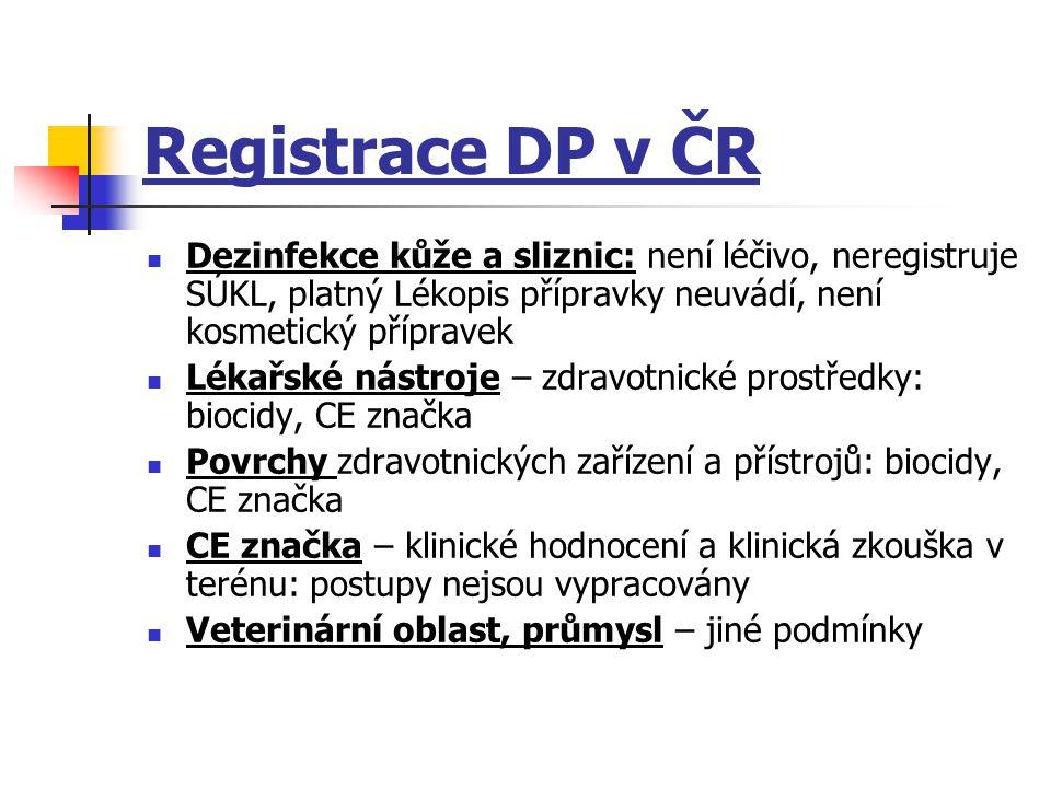 Registrace DP v ČR Dezinfekce kůže a sliznic: není léčivo, neregistruje SÚKL, platný Lékopis přípravky neuvádí, není kosmetický přípravek.