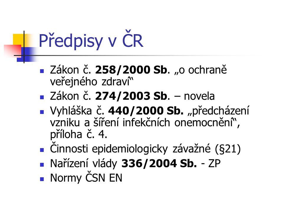 """Předpisy v ČR Zákon č. 258/2000 Sb. """"o ochraně veřejného zdraví"""