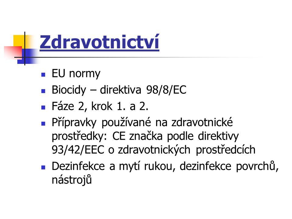 Zdravotnictví EU normy Biocidy – direktiva 98/8/EC