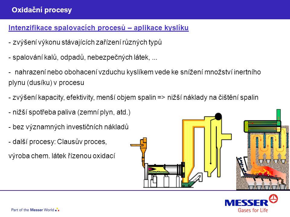 Intenzifikace spalovacích procesů – aplikace kyslíku